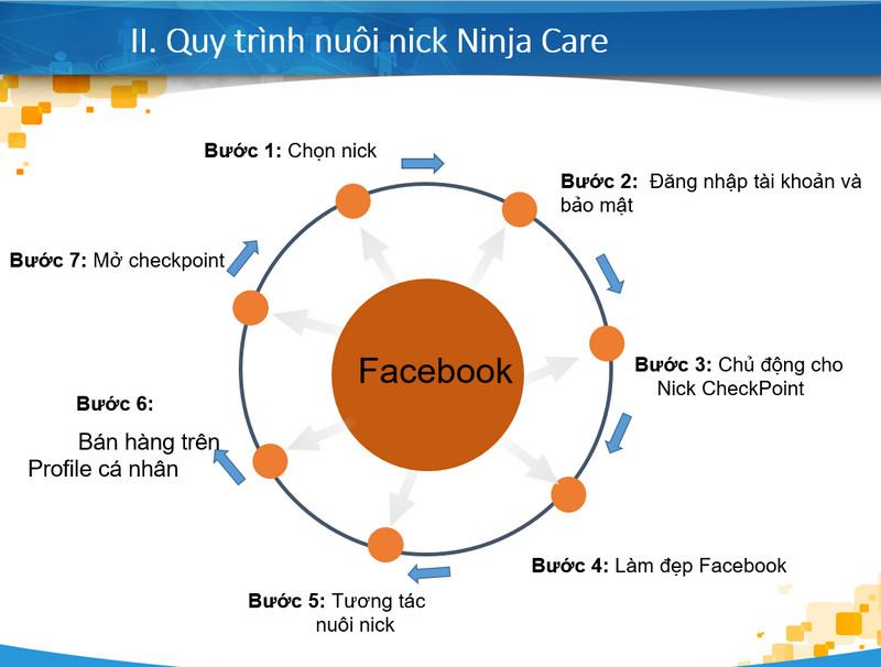 Quy trình nuôi nick Ninja Care