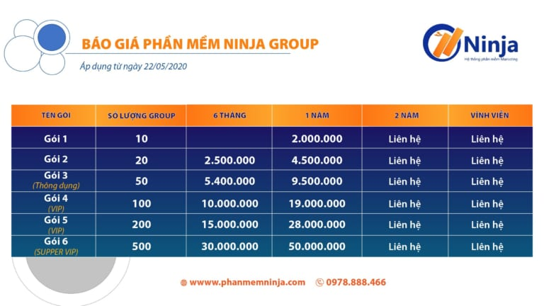 bang-gia-phan-mem-quan-ly-group-ninja