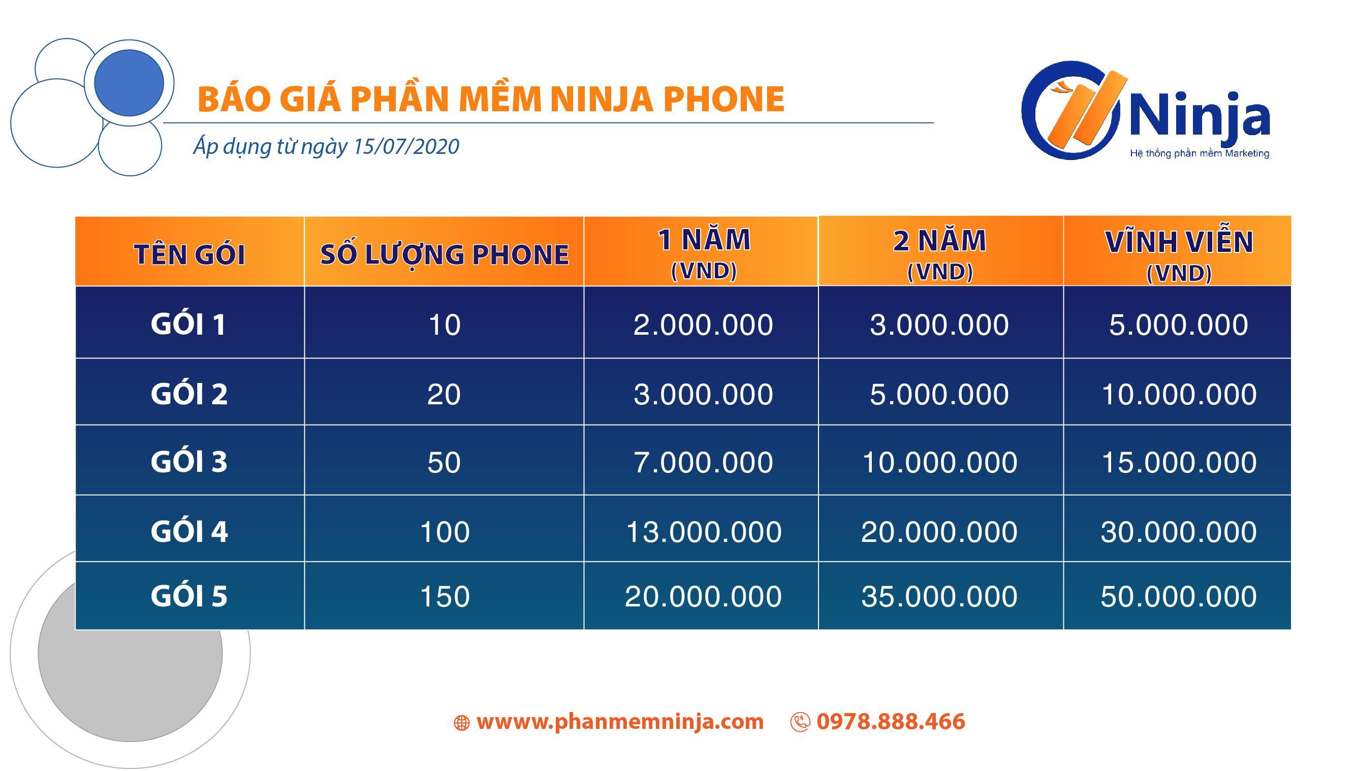 bao-gia-phan-mem-nuoi-nick-tren-dien-thoai-ninja-phone